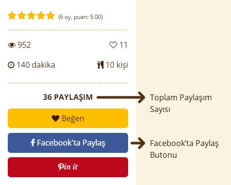Facebook Paylaş Butonu ve Paylaşım Sayısı